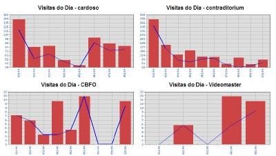 graphstats.jpg
