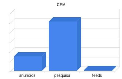 cpmgoogle1